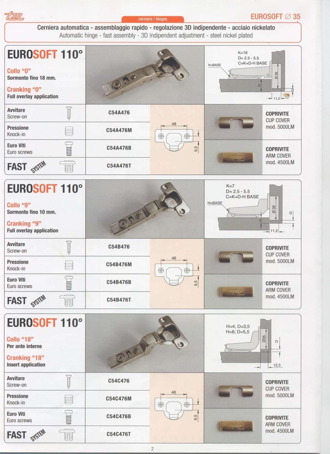 Catalogo cerniere Eurosoft di STM